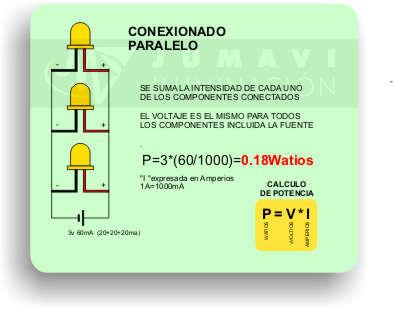 Esquema conexión en paralelo
